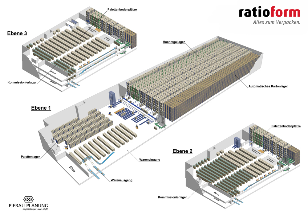 ratioform Lagerhalle-3